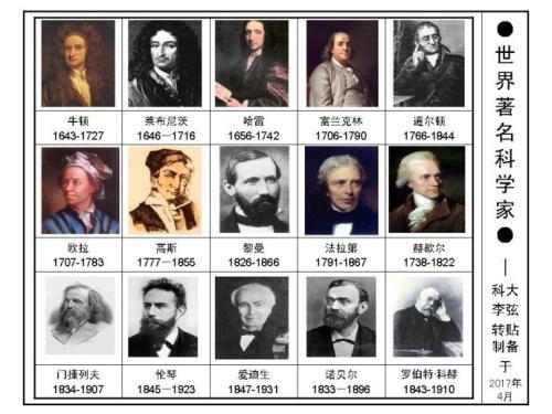 化学家有哪些著名人物,化学中科学家的贡献